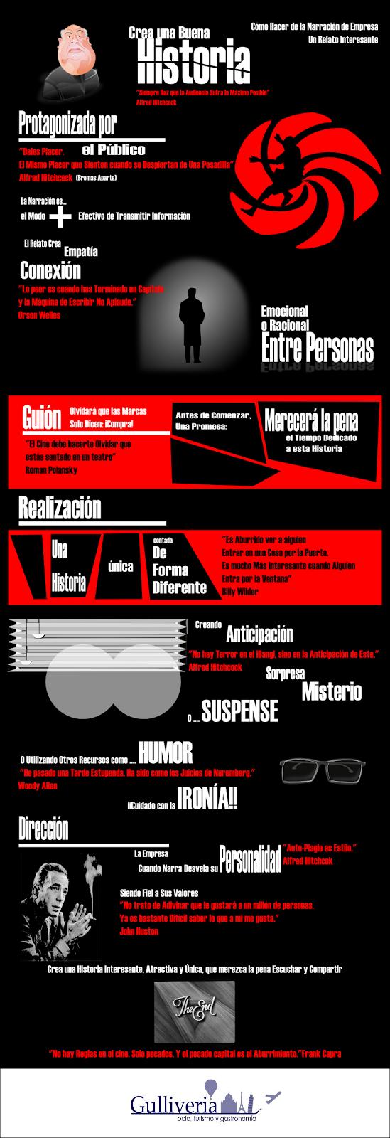 """Storytelling - Claves de una Historia Corporativa """"con Gancho"""""""